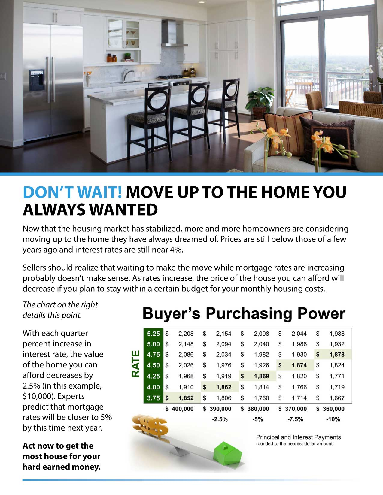 DON'T WAIT! MOVE UP TO THE HOME YOU ALWAYS WANTED